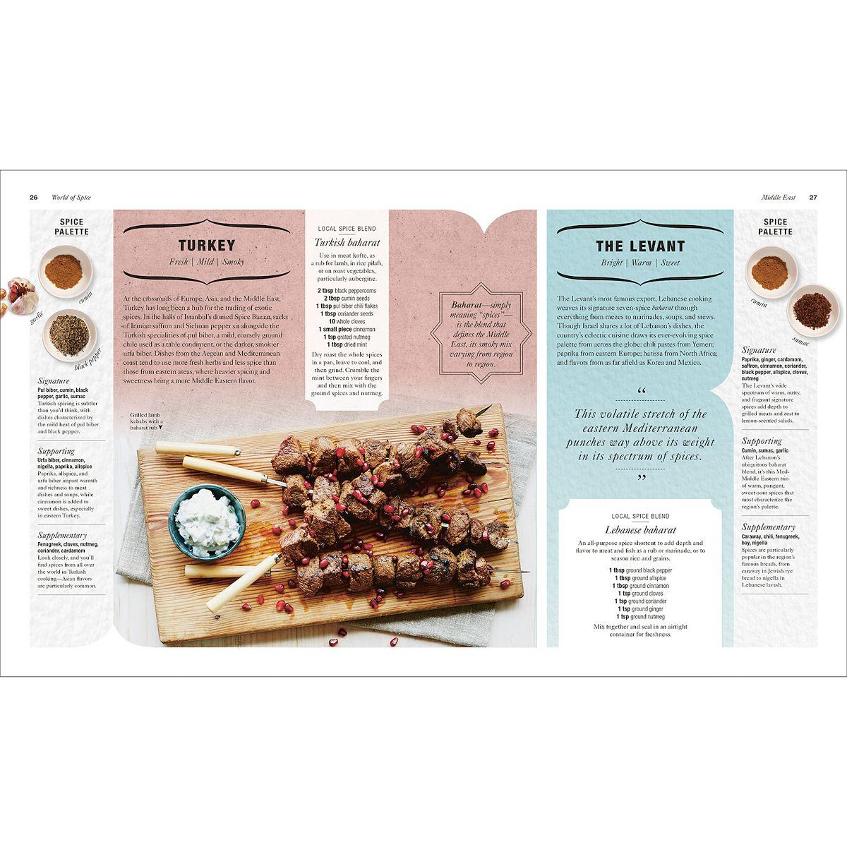 """""""Spice"""" Cookbook NdKjk"""